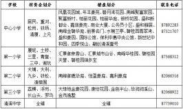 2021年秋季东莞清溪中小学区划分办法