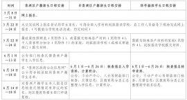 2021年珠海市秋季公办中小学招生如何安排?(附各区日程一览表)