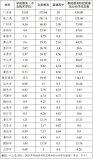 广东省出台支持民办学校转公立,增加公立学位的实施办法
